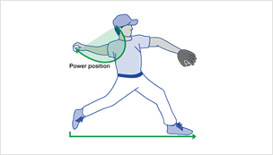 Mechanics Of A Safer Fastball